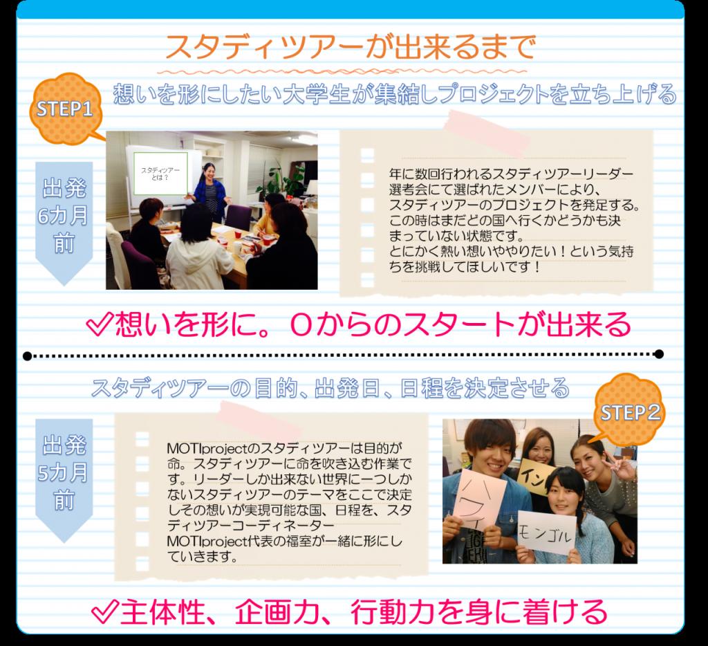 s_図29